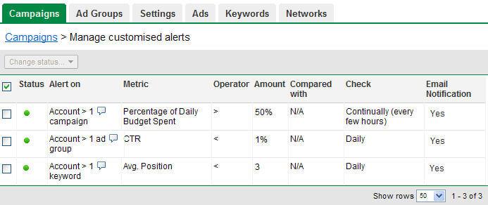 google-adwords-alerts-overview
